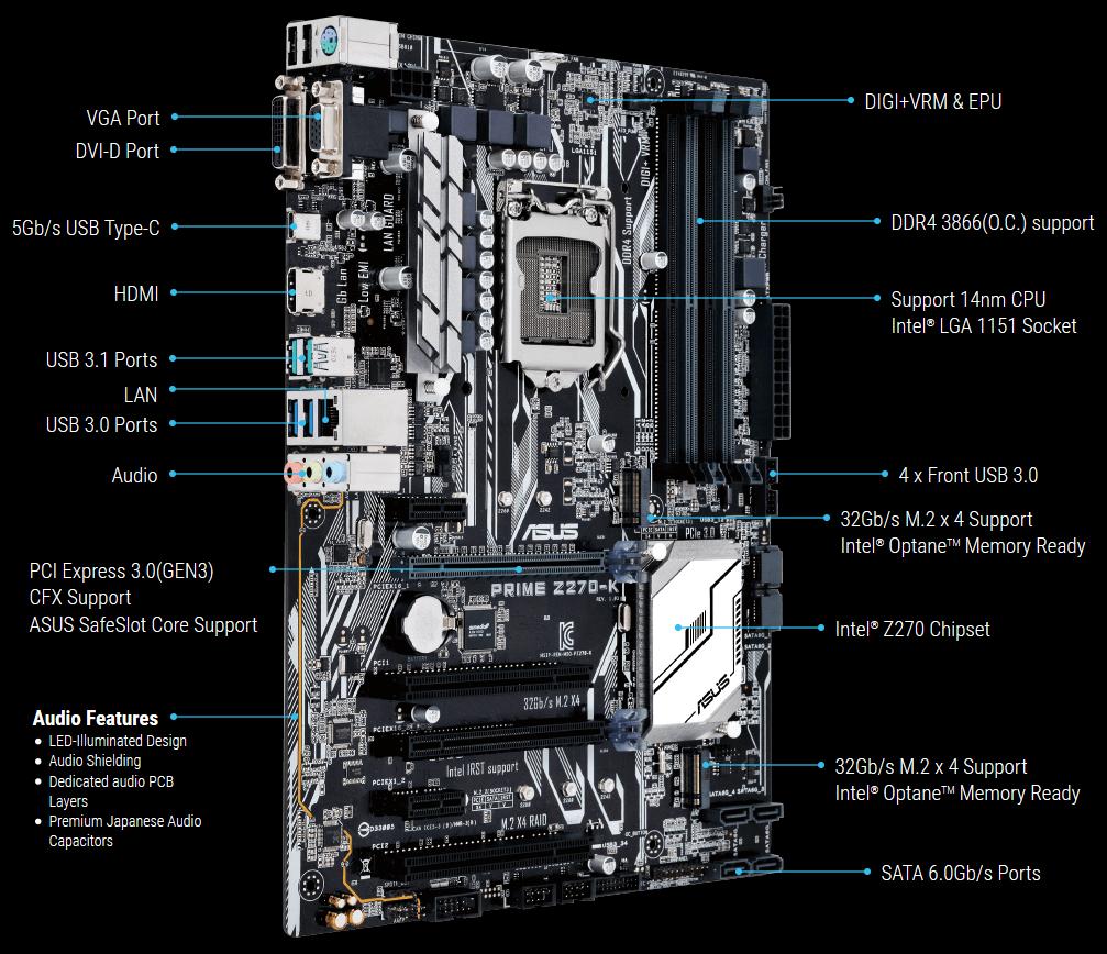 Computer Setup Guide ASUS Z270-K Motherboard